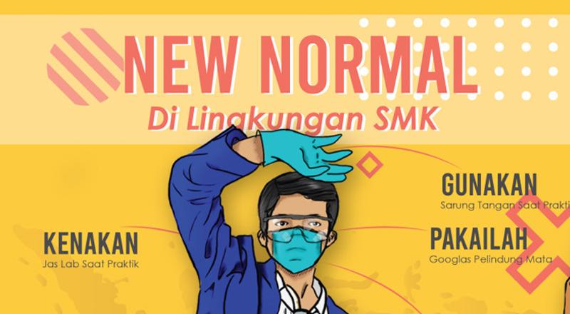 New Normal SMK: Lima APD yang Mesti Kamu Siapkan Sebelum Sekolah Resmi Dimulai